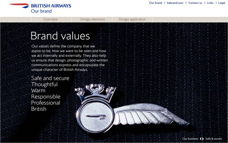 British_Airways_Brand_Values